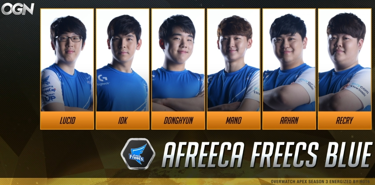 The ups-and-downs of Afreeca Blue