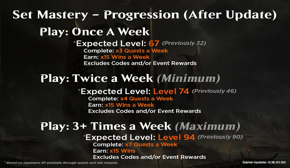Master Pass Core Set 2020 update on rewards