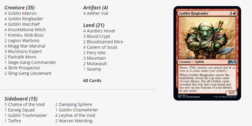 Goblins Modern Magic The Gathering deck at Mythic Championship IV