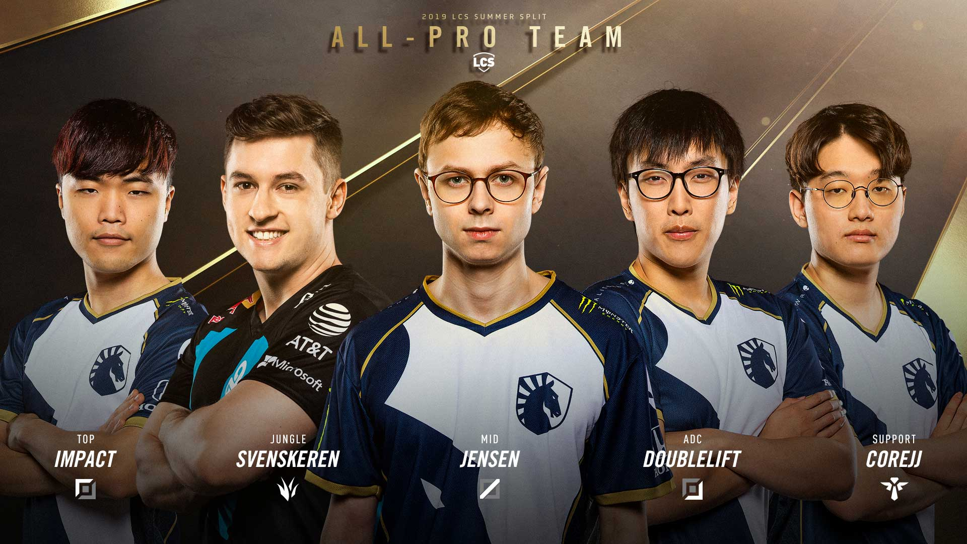4 Team Liquid Players Named To Summer Lcs All Pro 1st Team Dot Esports