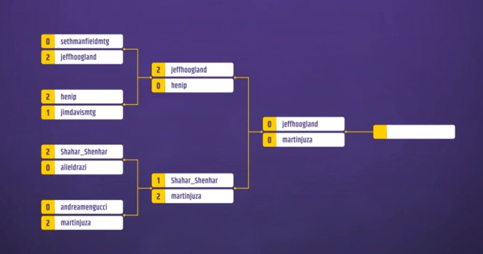 Twitch Rivals MTG Arena Standard 2020 Top Eight Bracket