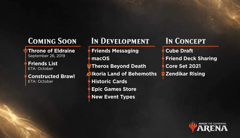 Coming Soon to MTG Arena via Dev Roadmap