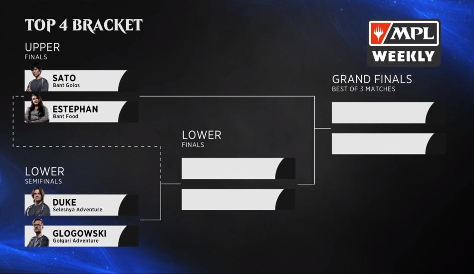 MPL Sapphire Division Playoffs MTG Arena