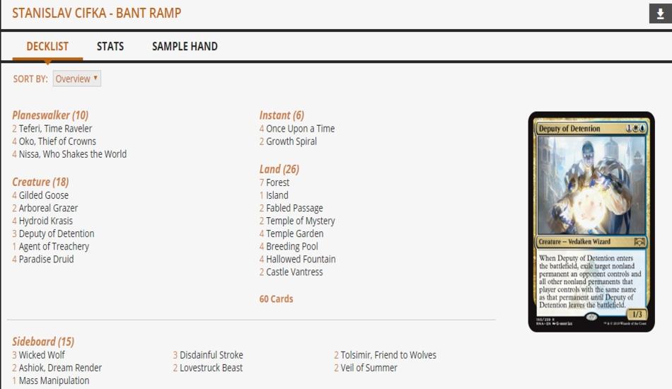 Cifka Bant Ramp MTG Mythic Championship V