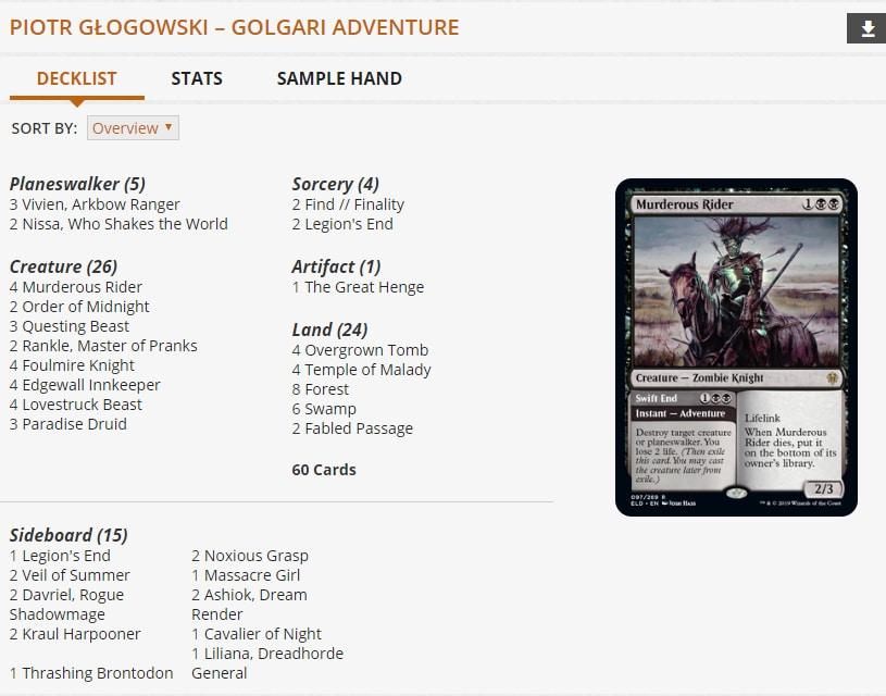 Piotr Głogowski Golgari Adventures MTG Mythic Championship V