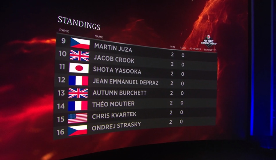 MCV round two standings