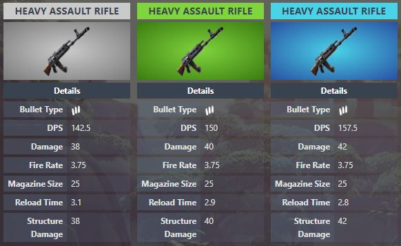 Fortnite Ar Bullets Fortnite V11 40 Update Is Finally Available Patch Notes Dot Esports
