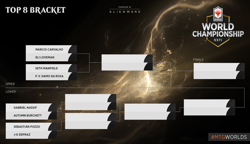 Magic World Championship Top Eight Bracket