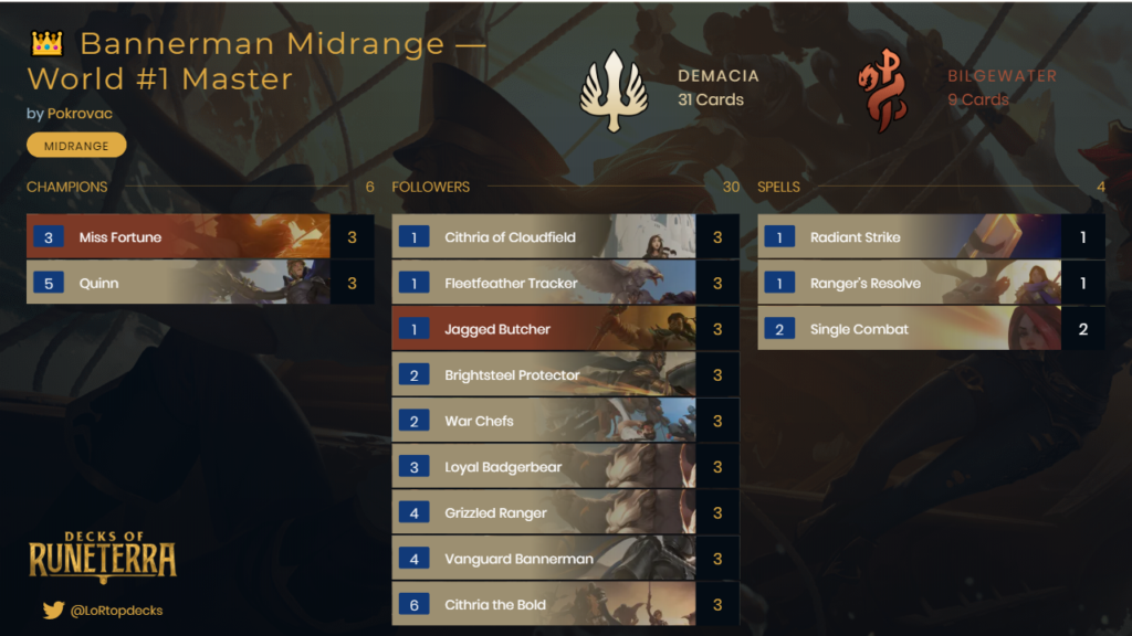 Legends of Runeterra Bannerman Midrange deck by Pokrovac