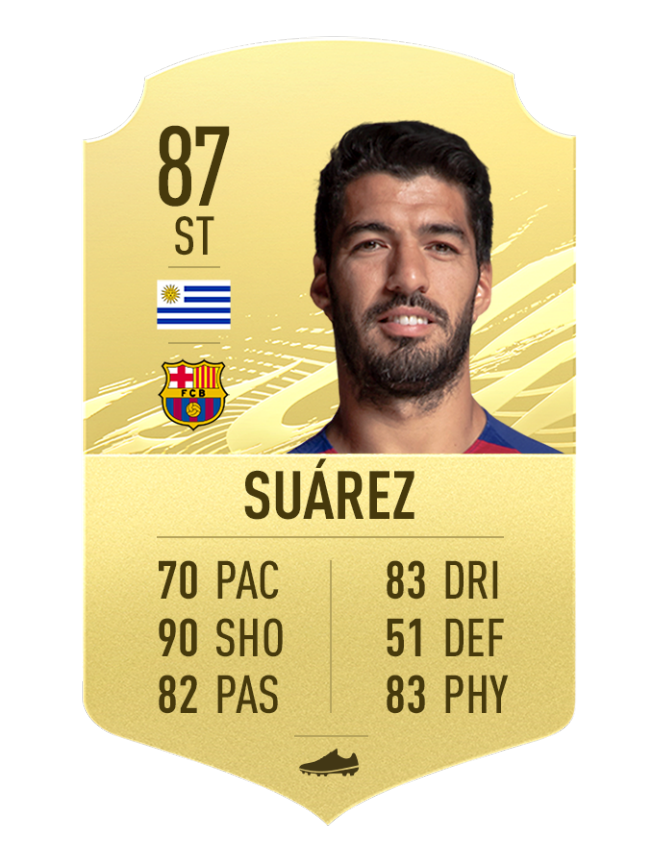 The 10 best strikers in FIFA 21 | Dot Esports
