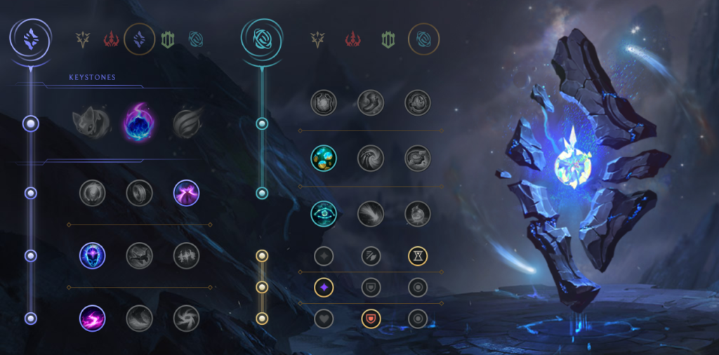 Best Jinx Aram Build In League Of Legends Season 10 Dot Esports Build guides for graves on proguides. best jinx aram build in league of