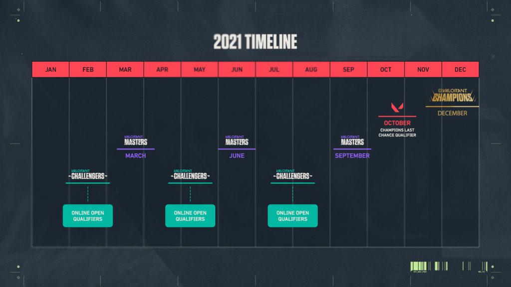 02 timeline v1.1