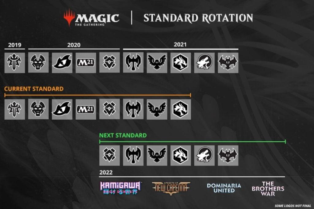 MTG Standard rotation 2022
